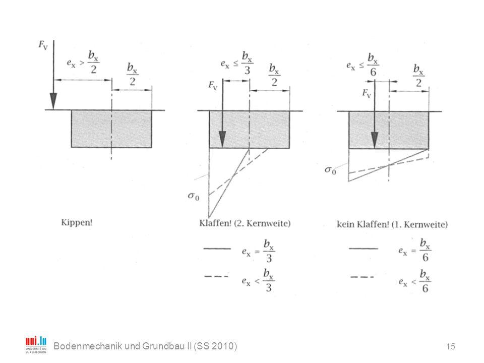 15 Bodenmechanik und Grundbau II (SS 2010)