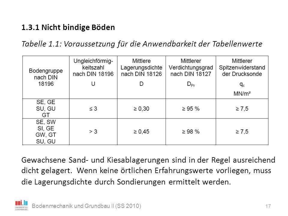 1.3.1 Nicht bindige Böden Tabelle 1.1: Voraussetzung für die Anwendbarkeit der Tabellenwerte Gewachsene Sand- und Kiesablagerungen sind in der Regel a