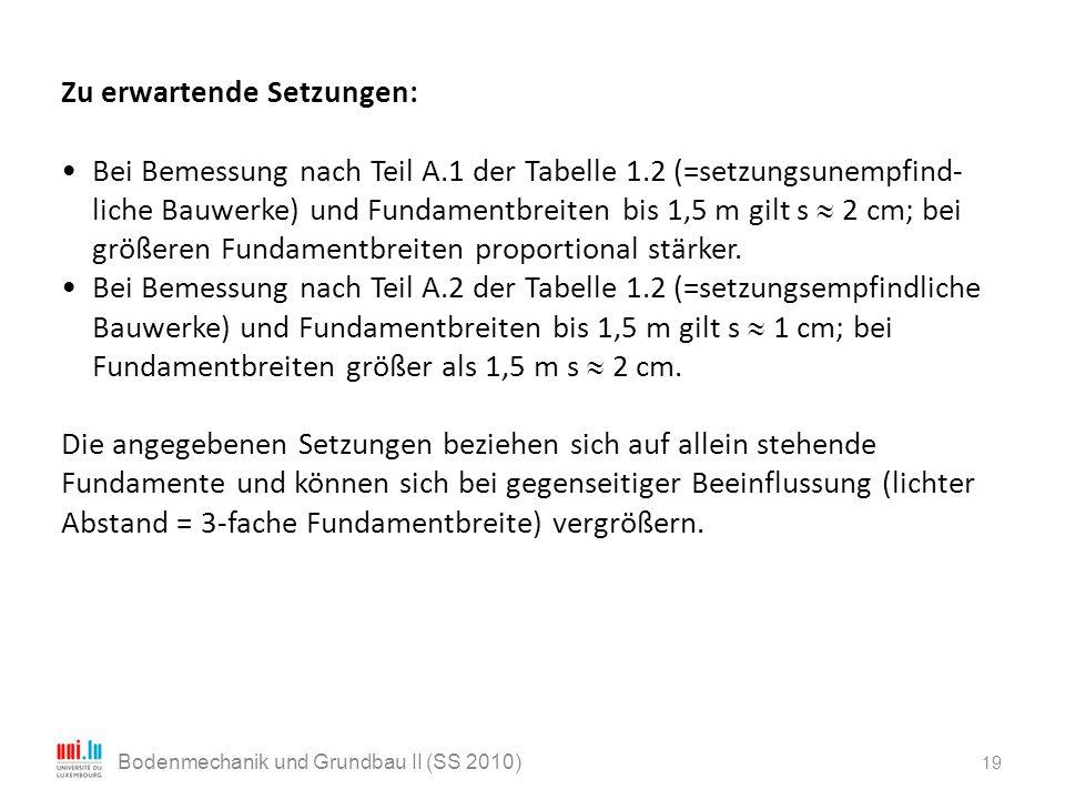 19 Bodenmechanik und Grundbau II (SS 2010) Zu erwartende Setzungen: Bei Bemessung nach Teil A.1 der Tabelle 1.2 (=setzungsunempfind- liche Bauwerke) u