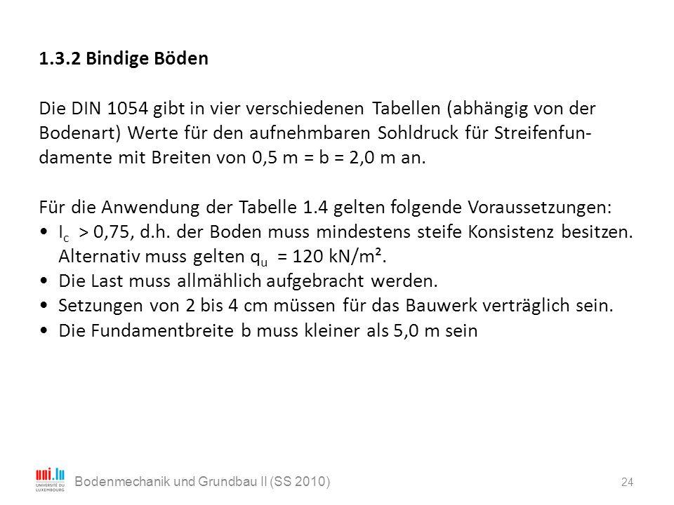 24 Bodenmechanik und Grundbau II (SS 2010) 1.3.2 Bindige Böden Die DIN 1054 gibt in vier verschiedenen Tabellen (abhängig von der Bodenart) Werte für
