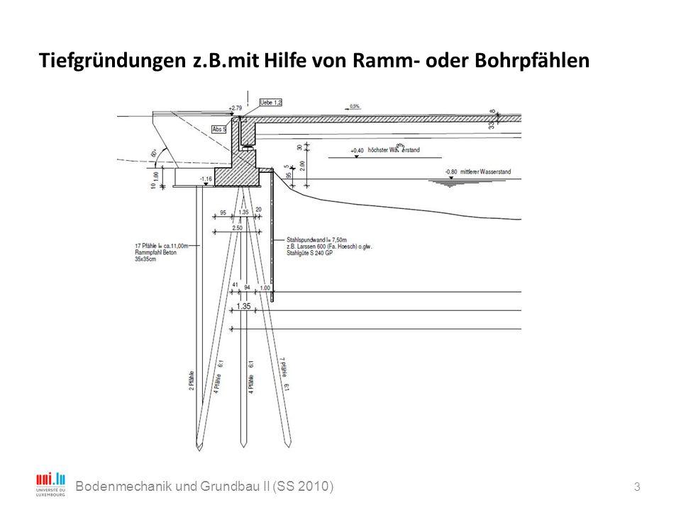 24 Bodenmechanik und Grundbau II (SS 2010) 1.3.2 Bindige Böden Die DIN 1054 gibt in vier verschiedenen Tabellen (abhängig von der Bodenart) Werte für den aufnehmbaren Sohldruck für Streifenfun- damente mit Breiten von 0,5 m = b = 2,0 m an.