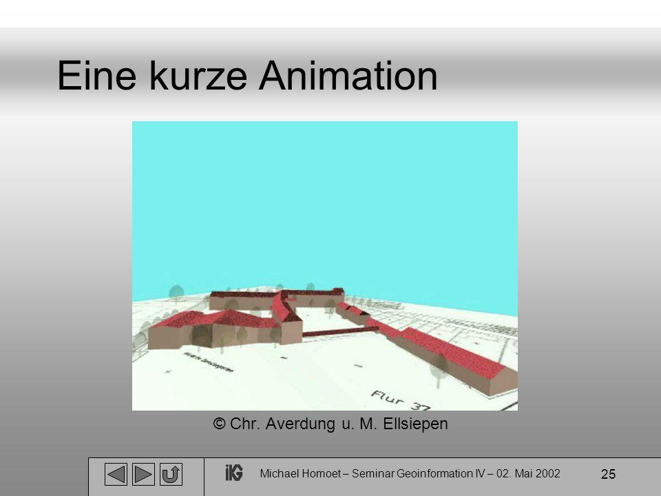 Michael Homoet – Seminar Geoinformation IV – 02. Mai 2002 25 Eine kurze Animation © Chr.