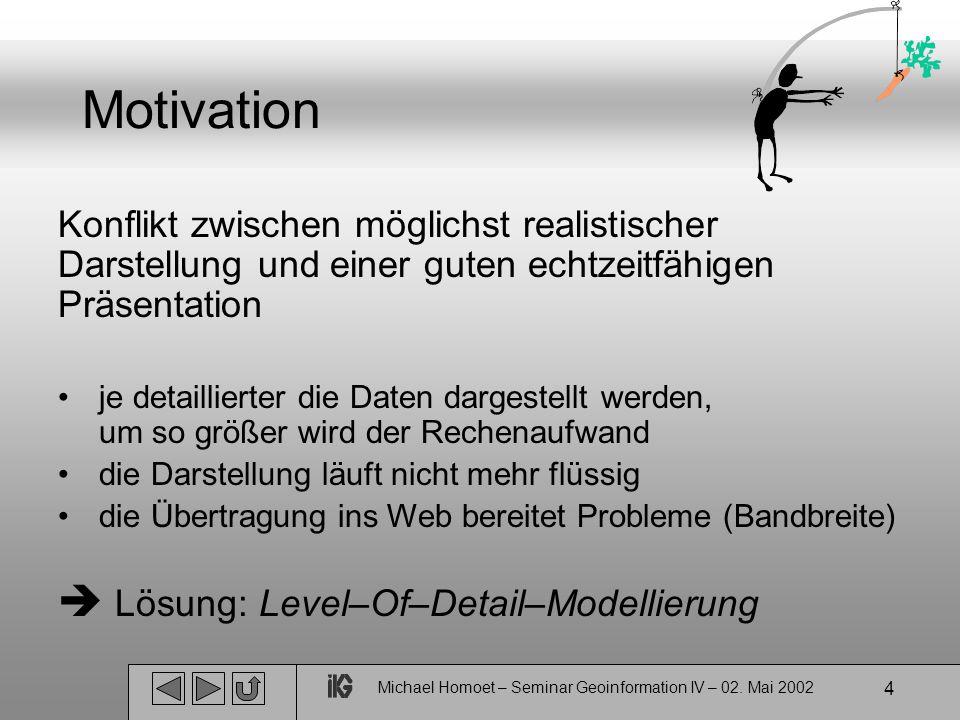 Michael Homoet – Seminar Geoinformation IV – 02.Mai 2002 25 Eine kurze Animation © Chr.
