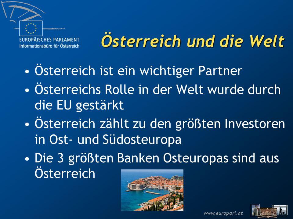 www.europarl.at Österreich und die Welt Österreich ist ein wichtiger Partner Österreichs Rolle in der Welt wurde durch die EU gestärkt Österreich zählt zu den größten Investoren in Ost- und Südosteuropa Die 3 größten Banken Osteuropas sind aus Österreich