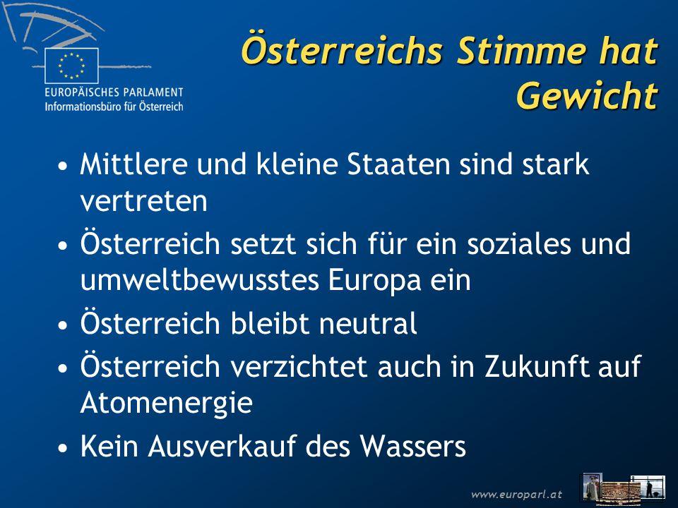 www.europarl.at Österreichs Stimme hat Gewicht Mittlere und kleine Staaten sind stark vertreten Österreich setzt sich für ein soziales und umweltbewusstes Europa ein Österreich bleibt neutral Österreich verzichtet auch in Zukunft auf Atomenergie Kein Ausverkauf des Wassers