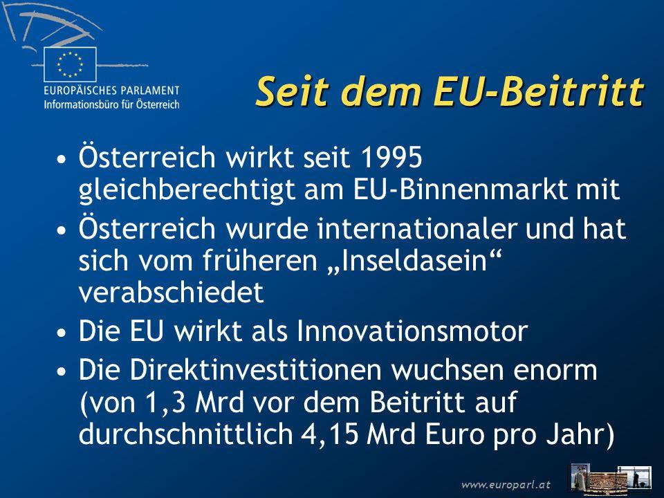 """www.europarl.at Seit dem EU-Beitritt Österreich wirkt seit 1995 gleichberechtigt am EU-Binnenmarkt mit Österreich wurde internationaler und hat sich vom früheren """"Inseldasein verabschiedet Die EU wirkt als Innovationsmotor Die Direktinvestitionen wuchsen enorm (von 1,3 Mrd vor dem Beitritt auf durchschnittlich 4,15 Mrd Euro pro Jahr)"""