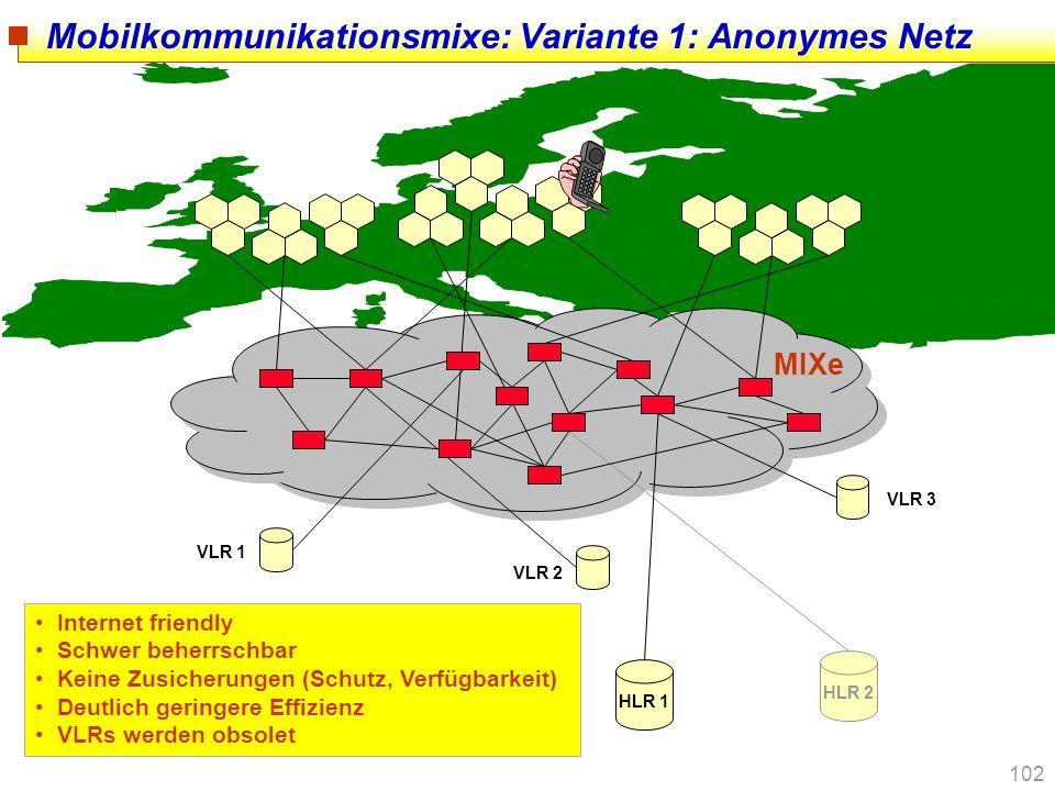 102 HLR 2 HLR 1 Mobilkommunikationsmixe: Variante 1: Anonymes Netz VLR 1 VLR 2 VLR 3 Internet friendly Schwer beherrschbar Keine Zusicherungen (Schutz