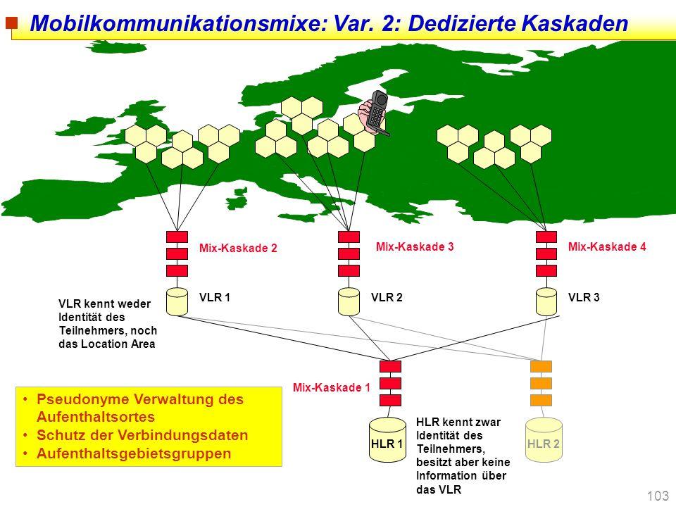103 HLR 2HLR 1 Mobilkommunikationsmixe: Var. 2: Dedizierte Kaskaden VLR kennt weder Identität des Teilnehmers, noch das Location Area HLR kennt zwar I