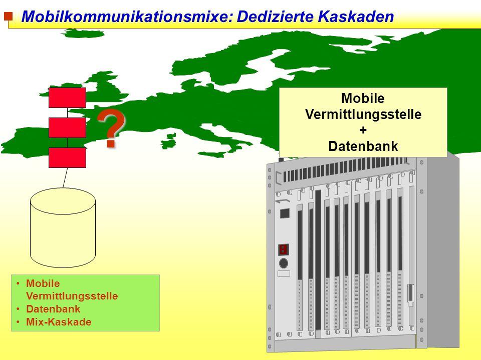104 Mobilkommunikationsmixe: Dedizierte Kaskaden Mobile Vermittlungsstelle Datenbank Mix-Kaskade Mobile Vermittlungsstelle + Datenbank ?