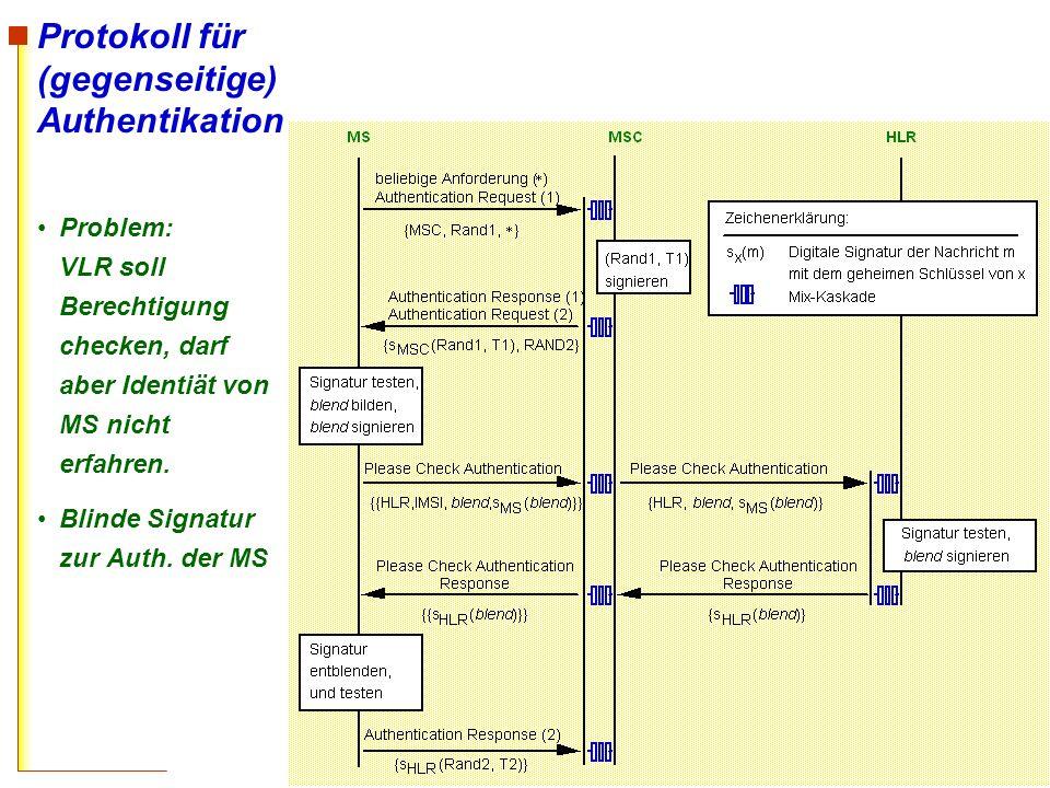 107 Protokoll für (gegenseitige) Authentikation Problem: VLR soll Berechtigung checken, darf aber Identiät von MS nicht erfahren. Blinde Signatur zur
