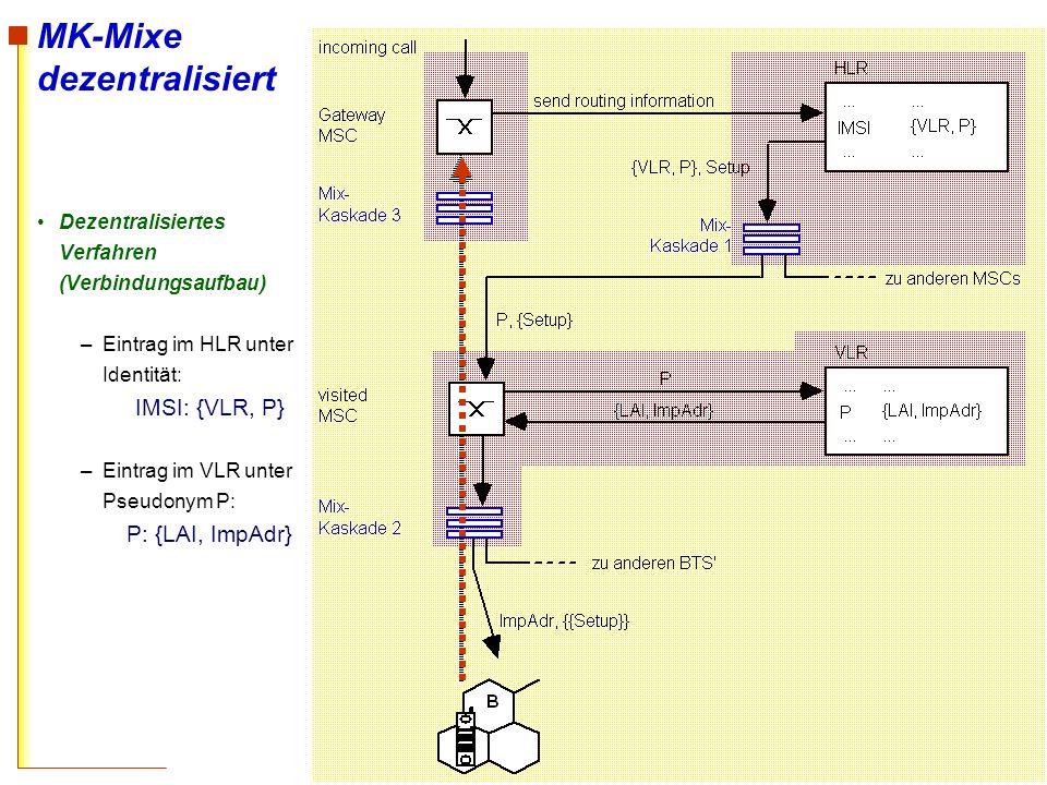 113 MK-Mixe dezentralisiert Dezentralisiertes Verfahren (Verbindungsaufbau) –Eintrag im HLR unter Identität: IMSI: {VLR, P} –Eintrag im VLR unter Pseu