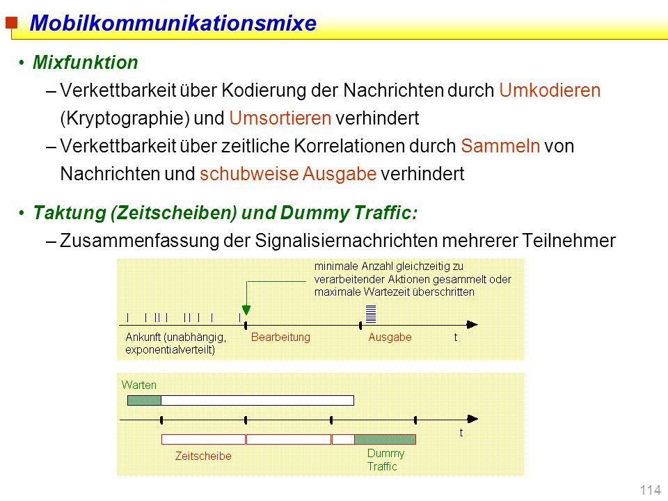 114 Mobilkommunikationsmixe Mixfunktion –Verkettbarkeit über Kodierung der Nachrichten durch Umkodieren (Kryptographie) und Umsortieren verhindert –Ve