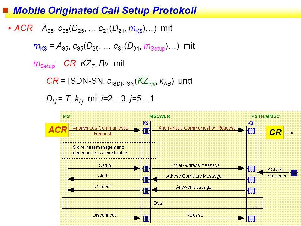 119 Mobile Originated Call Setup Protokoll ACR = A 25, c 25 (D 25, … c 21 (D 21, m K3 )…) mit m K3 = A 35, c 35 (D 35, … c 31 (D 31, m Setup )…) mit m