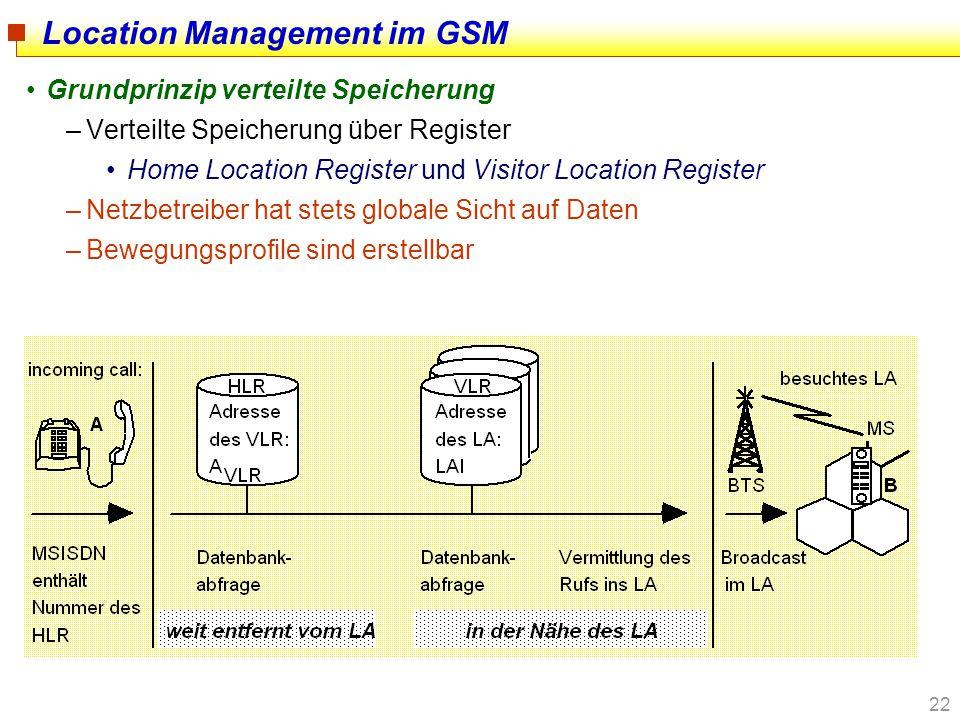 22 Location Management im GSM Grundprinzip verteilte Speicherung –Verteilte Speicherung über Register Home Location Register und Visitor Location Regi