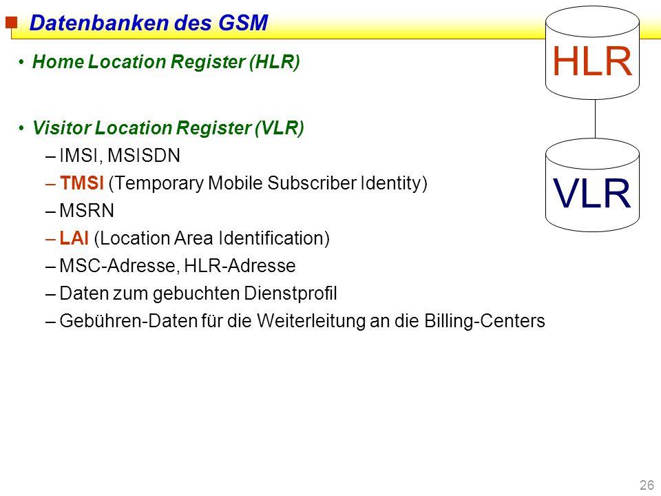 26 Datenbanken des GSM Home Location Register (HLR) Visitor Location Register (VLR) –IMSI, MSISDN –TMSI (Temporary Mobile Subscriber Identity) –MSRN –