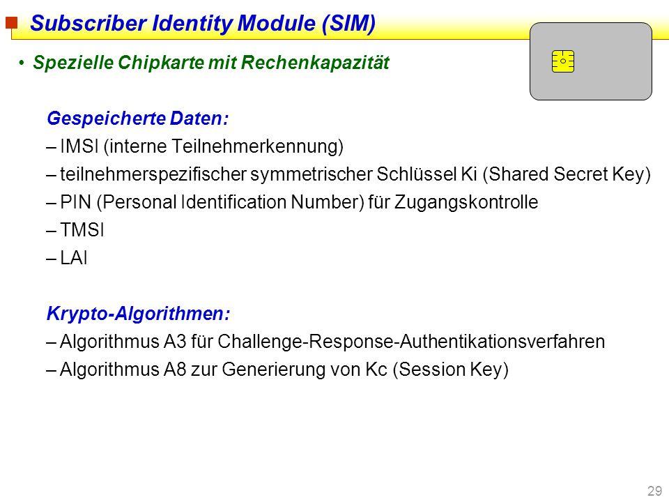 29 Subscriber Identity Module (SIM) Spezielle Chipkarte mit Rechenkapazität Gespeicherte Daten: –IMSI (interne Teilnehmerkennung) –teilnehmerspezifisc