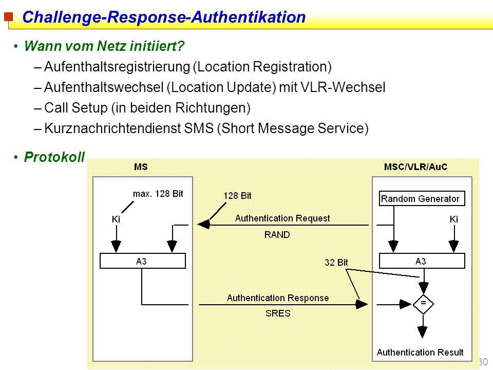 30 Challenge-Response-Authentikation Wann vom Netz initiiert? –Aufenthaltsregistrierung (Location Registration) –Aufenthaltswechsel (Location Update)