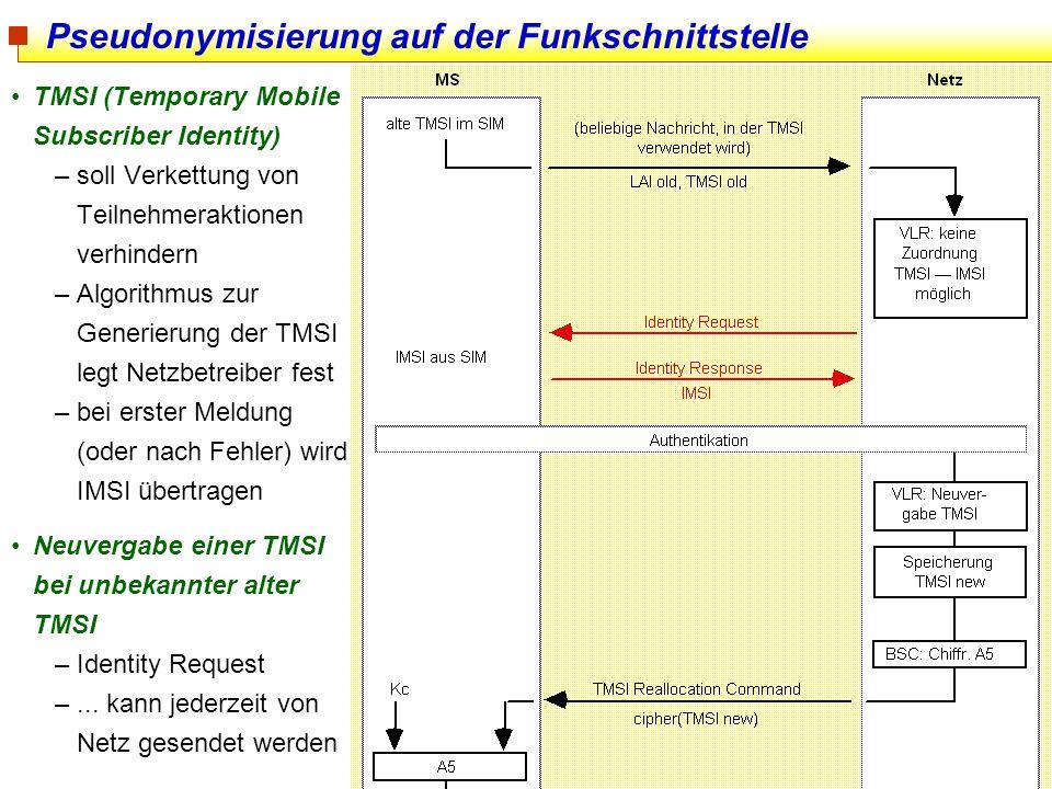 37 Pseudonymisierung auf der Funkschnittstelle TMSI (Temporary Mobile Subscriber Identity) –soll Verkettung von Teilnehmeraktionen verhindern –Algorit