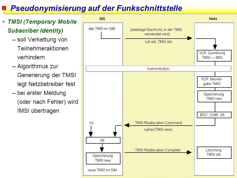 38 Pseudonymisierung auf der Funkschnittstelle TMSI (Temporary Mobile Subscriber Identity) –soll Verkettung von Teilnehmeraktionen verhindern –Algorit