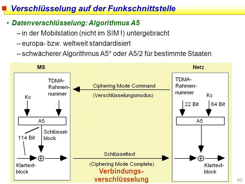 40 Verschlüsselung auf der Funkschnittstelle Datenverschlüsselung: Algorithmus A5 –in der Mobilstation (nicht im SIM !) untergebracht –europa- bzw. we