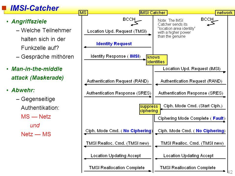 42 IMSI-Catcher Angriffsziele –Welche Teilnehmer halten sich in der Funkzelle auf? –Gespräche mithören Man-in-the-middle attack (Maskerade) Abwehr: –G