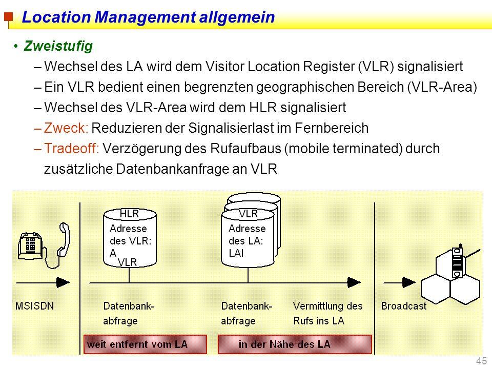 45 Location Management allgemein Zweistufig –Wechsel des LA wird dem Visitor Location Register (VLR) signalisiert –Ein VLR bedient einen begrenzten ge