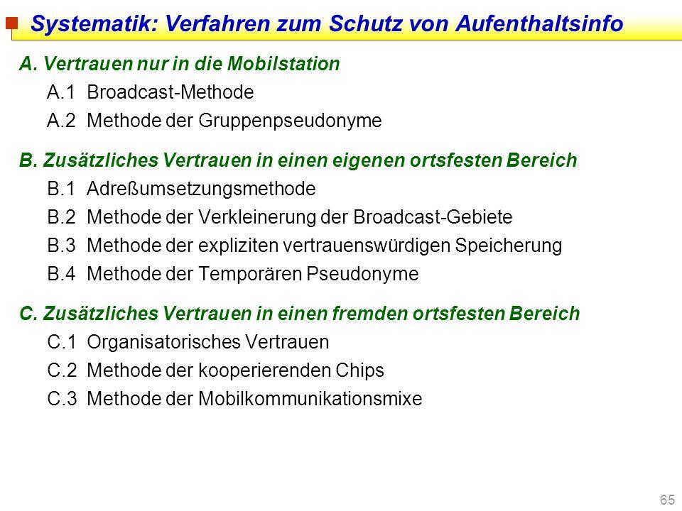 65 Systematik: Verfahren zum Schutz von Aufenthaltsinfo A. Vertrauen nur in die Mobilstation A.1Broadcast-Methode A.2Methode der Gruppenpseudonyme B.
