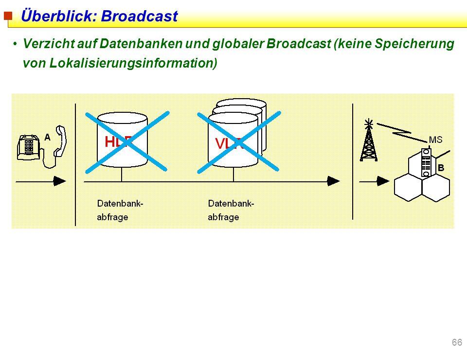 66 Überblick: Broadcast Verzicht auf Datenbanken und globaler Broadcast (keine Speicherung von Lokalisierungsinformation)