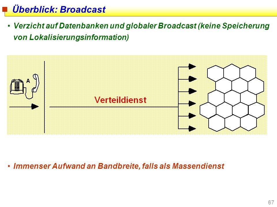 67 Überblick: Broadcast Verzicht auf Datenbanken und globaler Broadcast (keine Speicherung von Lokalisierungsinformation) Immenser Aufwand an Bandbrei