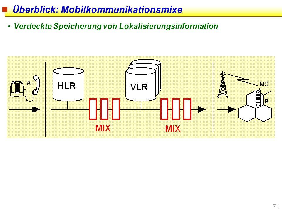 71 Überblick: Mobilkommunikationsmixe Verdeckte Speicherung von Lokalisierungsinformation
