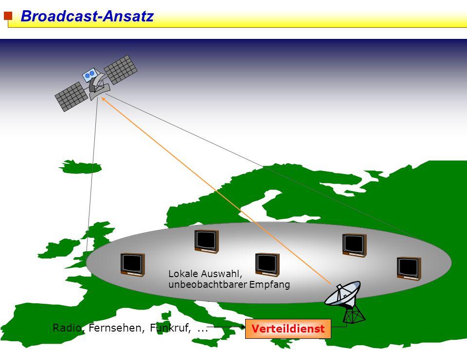 74 Broadcast-Ansatz Radio, Fernsehen, Funkruf,... Verteildienst Lokale Auswahl, unbeobachtbarer Empfang