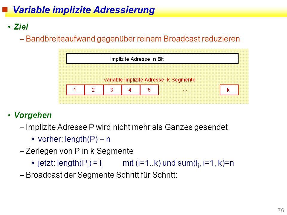 76 Variable implizite Adressierung Ziel –Bandbreiteaufwand gegenüber reinem Broadcast reduzieren Vorgehen –Implizite Adresse P wird nicht mehr als Gan