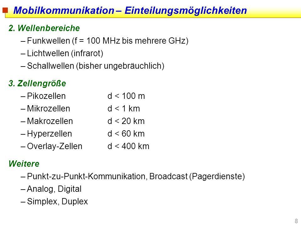 8 2. Wellenbereiche –Funkwellen (f = 100 MHz bis mehrere GHz) –Lichtwellen (infrarot) –Schallwellen (bisher ungebräuchlich) 3. Zellengröße –Pikozellen