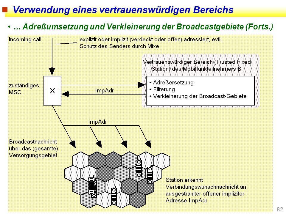 82 Verwendung eines vertrauenswürdigen Bereichs... Adreßumsetzung und Verkleinerung der Broadcastgebiete (Forts.)
