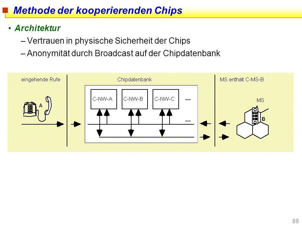 88 Methode der kooperierenden Chips Architektur –Vertrauen in physische Sicherheit der Chips –Anonymität durch Broadcast auf der Chipdatenbank