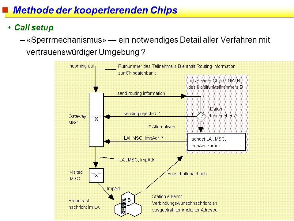 89 Methode der kooperierenden Chips Call setup –«Sperrmechanismus» — ein notwendiges Detail aller Verfahren mit vertrauenswürdiger Umgebung ?