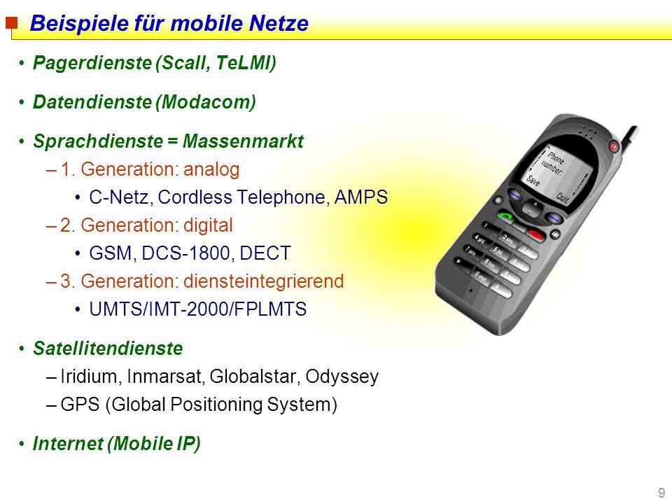 9 Beispiele für mobile Netze Pagerdienste (Scall, TeLMI) Datendienste (Modacom) Sprachdienste = Massenmarkt –1. Generation: analog C-Netz, Cordless Te