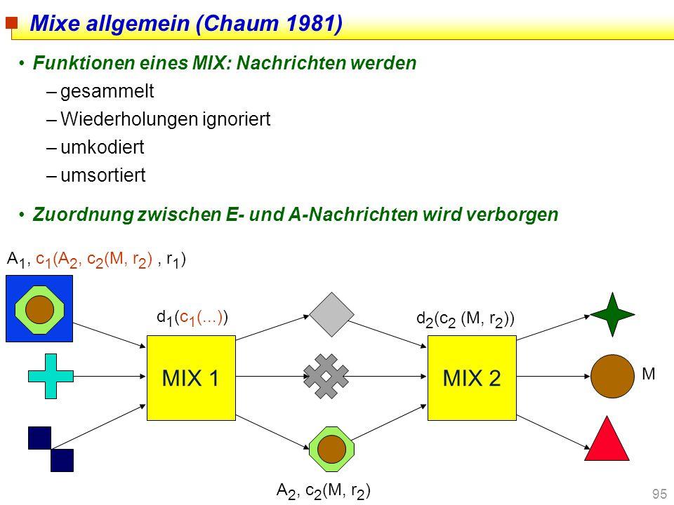 95 MIX 1MIX 2 Mixe allgemein (Chaum 1981) Funktionen eines MIX: Nachrichten werden –gesammelt –Wiederholungen ignoriert –umkodiert –umsortiert Zuordnu
