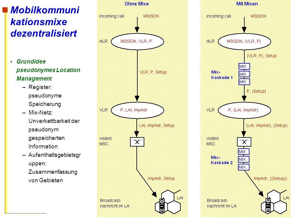 99 Mobilkommuni kationsmixe dezentralisiert Grundidee pseudonymes Location Management –Register: pseudonyme Speicherung –Mix-Netz: Unverkettbarkeit de
