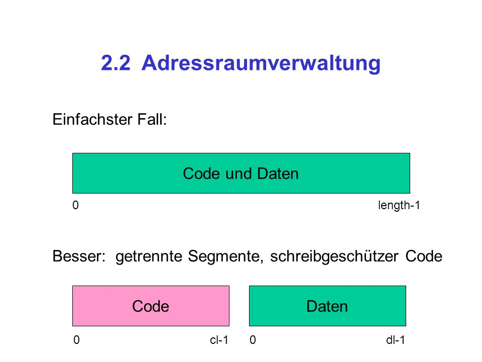 Unix: 3 Segmente (oder mehr) mit variable Länge Code Keller (stack) statische Daten Halde Längenänderung durch brk Überlauf (und durch exec, Programm laden,  2.3) brk(addr), sbrk(incr) lässt das Datensegment bis Adresse addr-1 reichen bzw.
