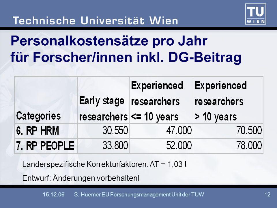15.12.06S. Huemer EU Forschungsmanagement Unit der TUW12 Personalkostensätze pro Jahr für Forscher/innen inkl. DG-Beitrag Länderspezifische Korrekturf