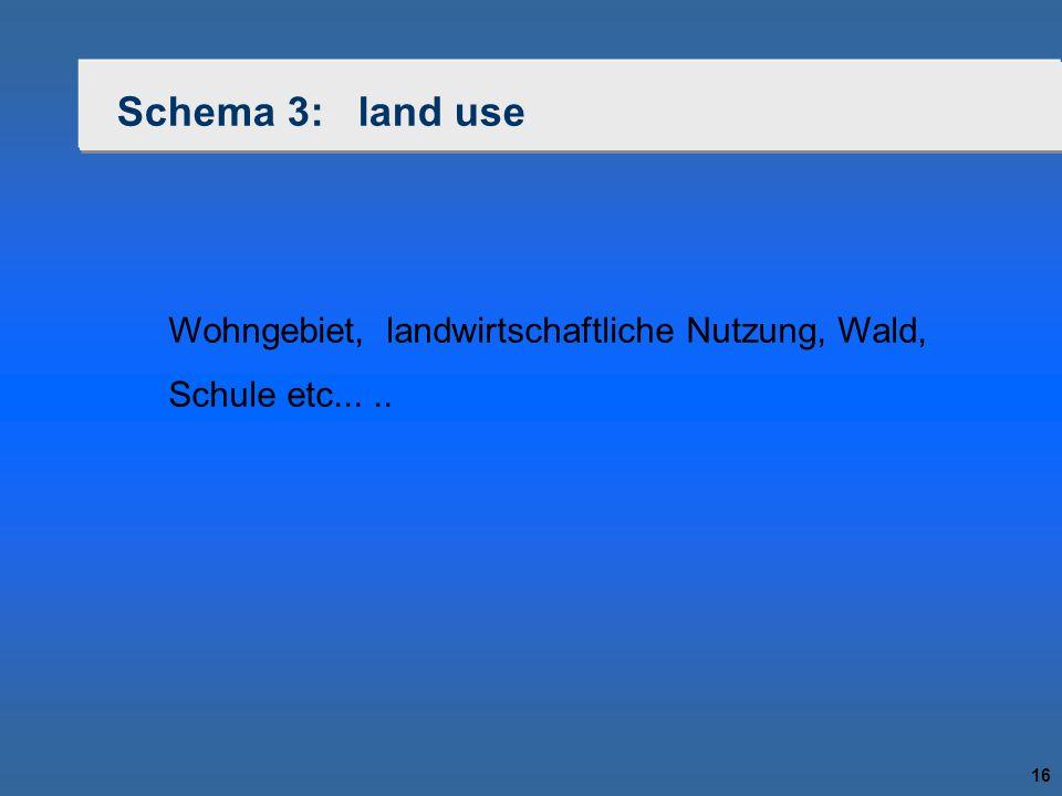 16 Schema 3: land use Wohngebiet, landwirtschaftliche Nutzung, Wald, Schule etc.....