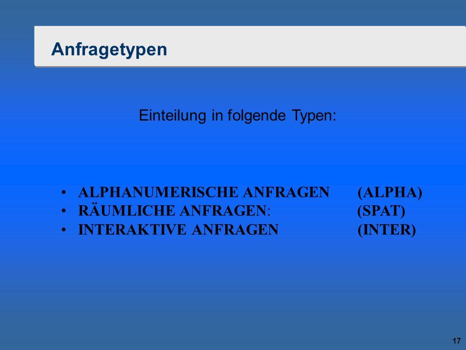 17 Anfragetypen ALPHANUMERISCHE ANFRAGEN (ALPHA) RÄUMLICHE ANFRAGEN: (SPAT) INTERAKTIVE ANFRAGEN (INTER) Einteilung in folgende Typen: