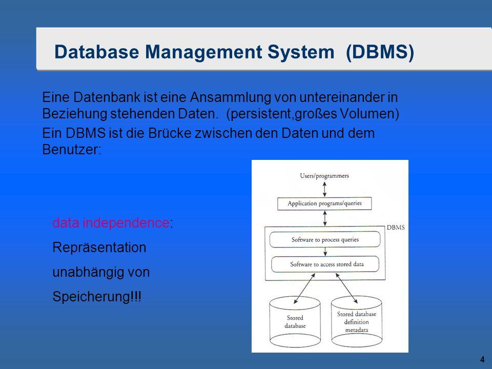 5 Database Management System (DBMS) logische Ebene –Datenstruktur festlegen (beispielsweise mit einem Diagramm) –Übersetzung in DBMS (mittels DDL) physikalische Datenmanagement –Speicherung (auf Disketten,CDs,etc...) –günstige Datenzugriffspfade (B,R-Bäume...)  access paths –Query proccessing (effiziente Join Algorithmen konstruieren) –Query optimization (Benutzer nur deklarierend, Berechnung Sache des Systems) –Datensicherheit Physikalisches Datenmanagement ist auf effiziente Berechnung von Anfragen ausgerichtet!