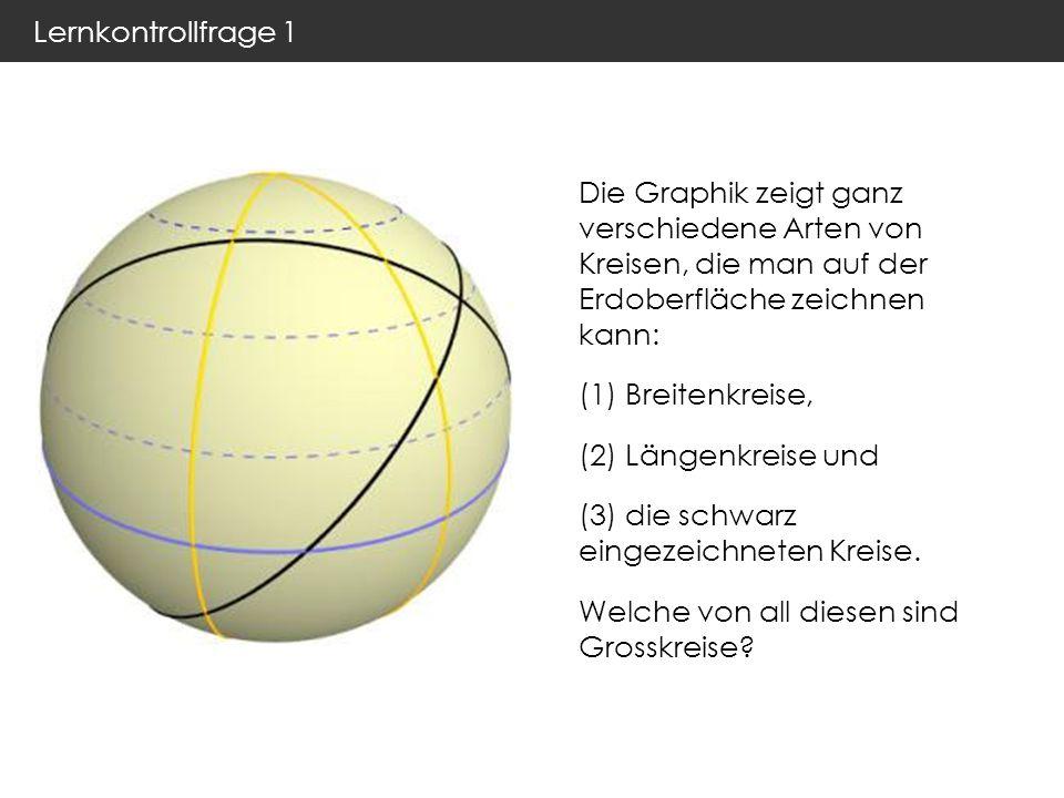 Lernkontrollfrage 1 Die Graphik zeigt ganz verschiedene Arten von Kreisen, die man auf der Erdoberfläche zeichnen kann: (1) Breitenkreise, (2) Längenkreise und (3) die schwarz eingezeichneten Kreise.