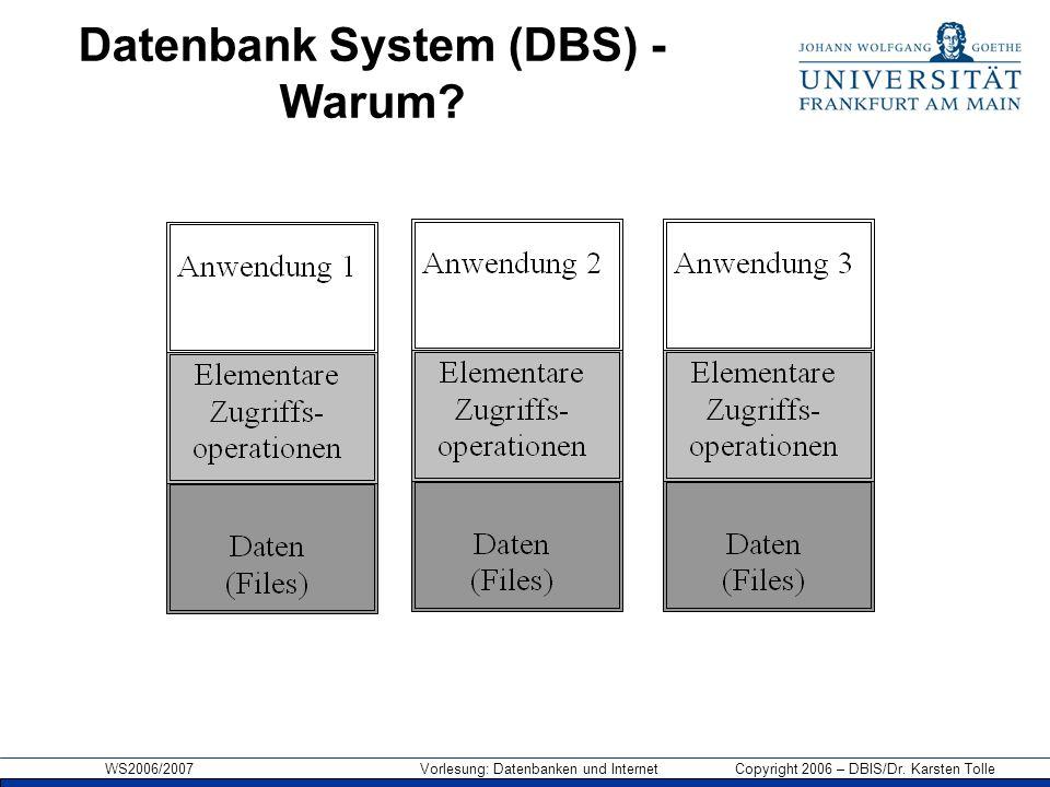 WS2006/2007 Vorlesung: Datenbanken und Internet Copyright 2006 – DBIS/Dr. Karsten Tolle Datenbank System (DBS) - Warum?