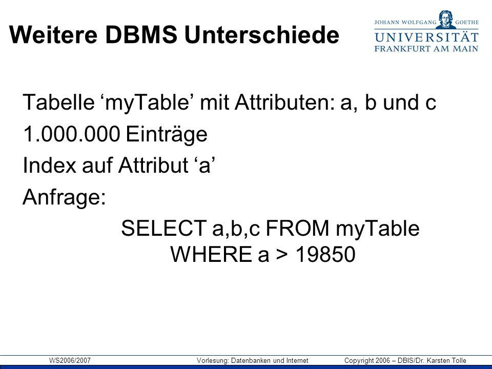 WS2006/2007 Vorlesung: Datenbanken und Internet Copyright 2006 – DBIS/Dr. Karsten Tolle Weitere DBMS Unterschiede Tabelle 'myTable' mit Attributen: a,