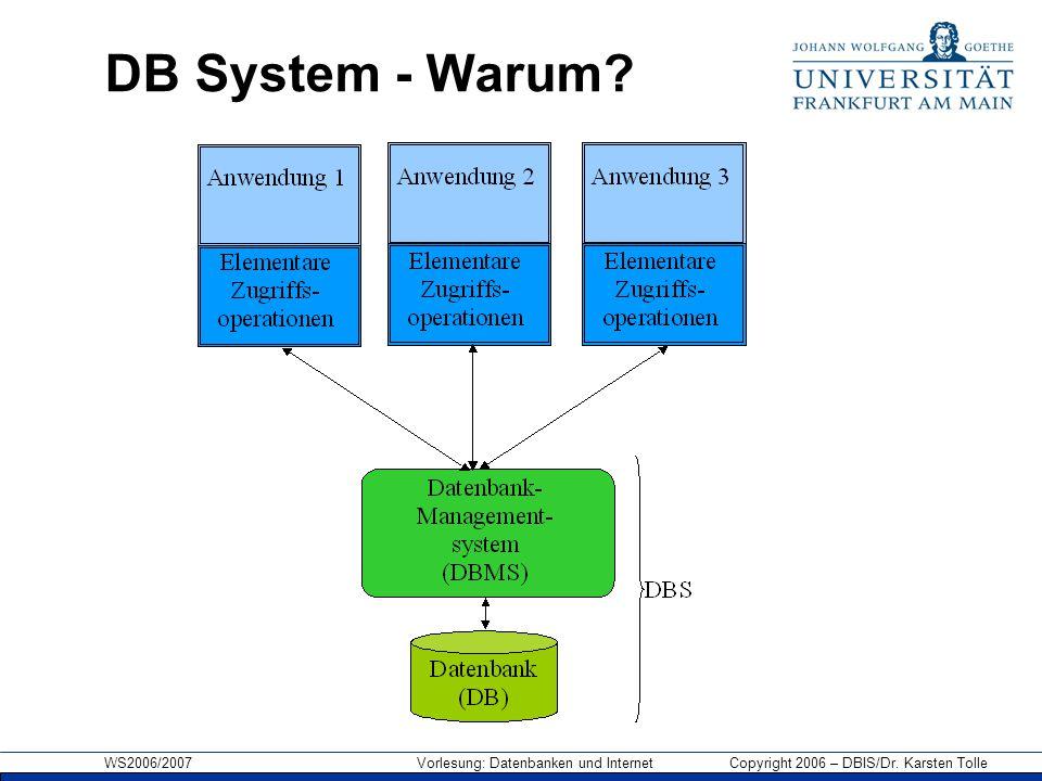 WS2006/2007 Vorlesung: Datenbanken und Internet Copyright 2006 – DBIS/Dr. Karsten Tolle DB System - Warum?
