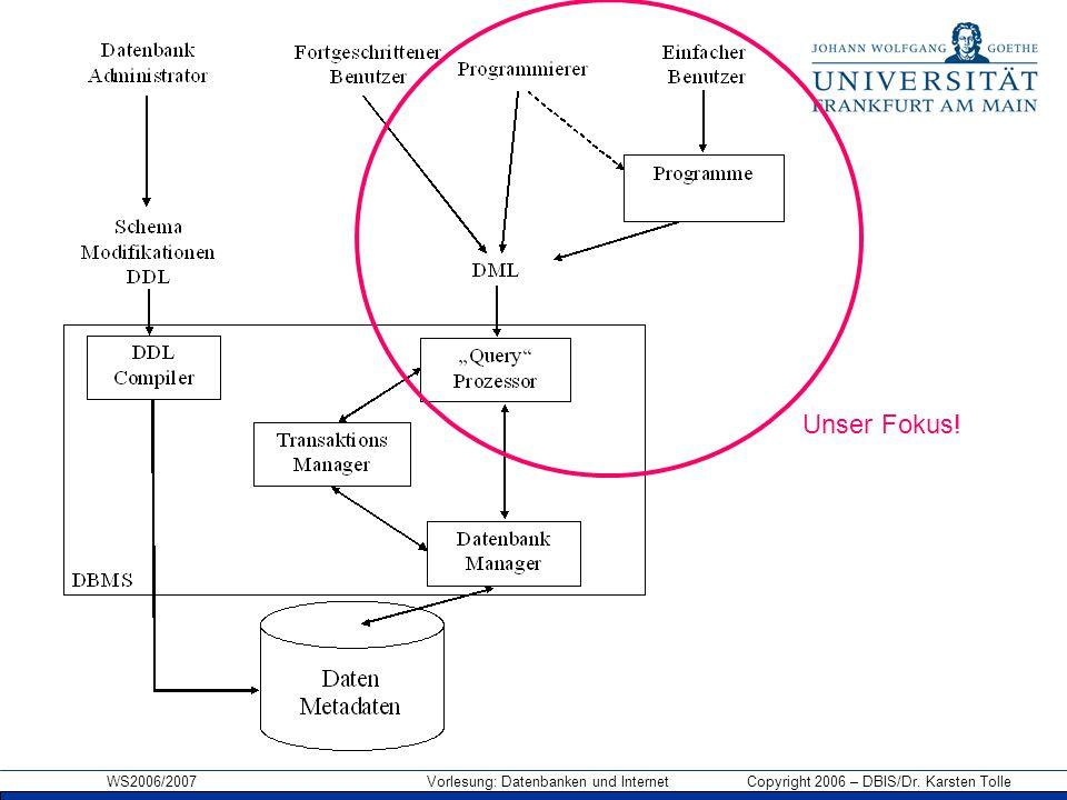 WS2006/2007 Vorlesung: Datenbanken und Internet Copyright 2006 – DBIS/Dr. Karsten Tolle Unser Fokus!