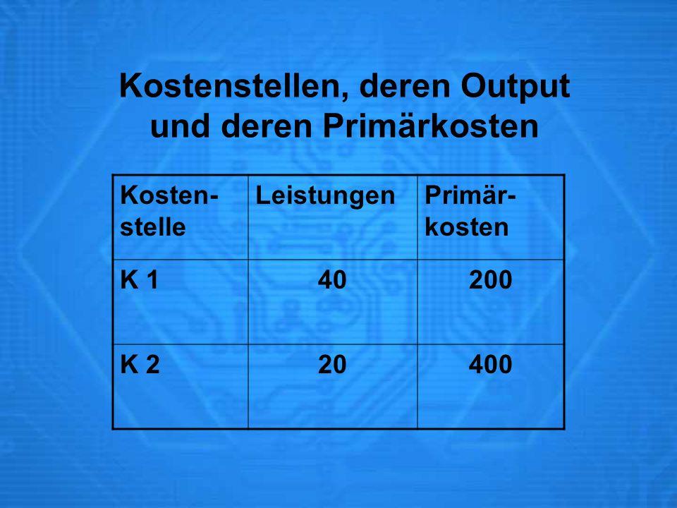 Kostenstellen, deren Output und deren Primärkosten Kosten- stelle LeistungenPrimär- kosten K 140200 K 220400